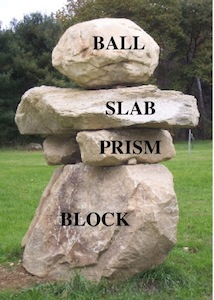 Stone-ShapeMan